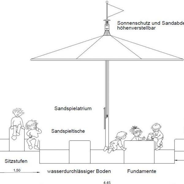 Spielplatz Jugendherberge Tuebingen